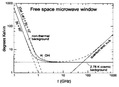 Gli effetti dell'atmosfera terrestre