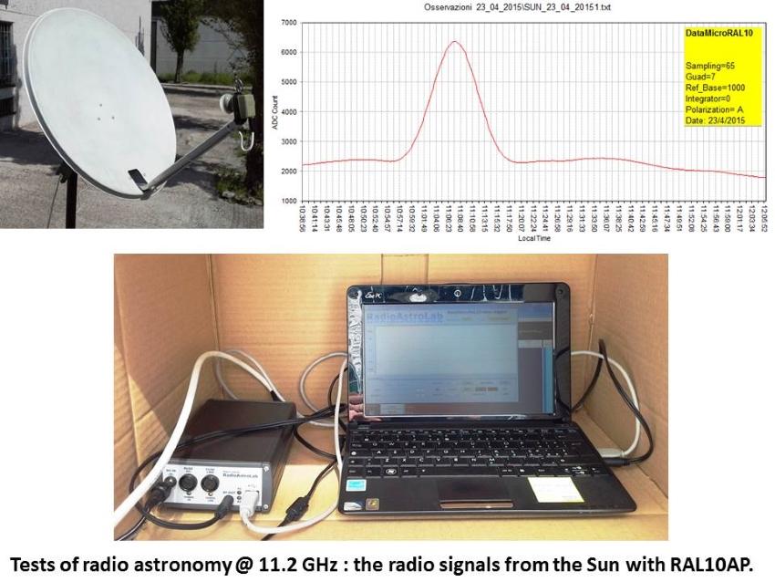 Registrazione transito solare con RAL10AP