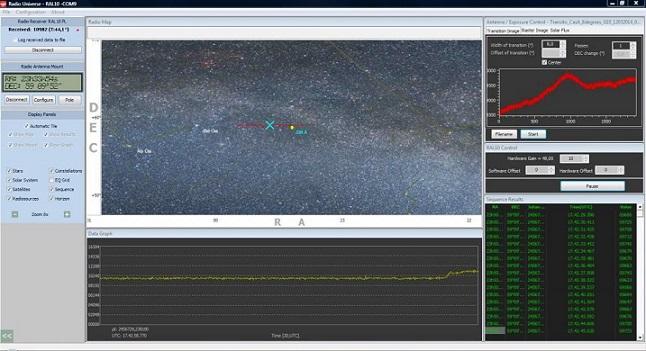 Verifica dei transiti di Cassiopea A con il software RadioUniverse